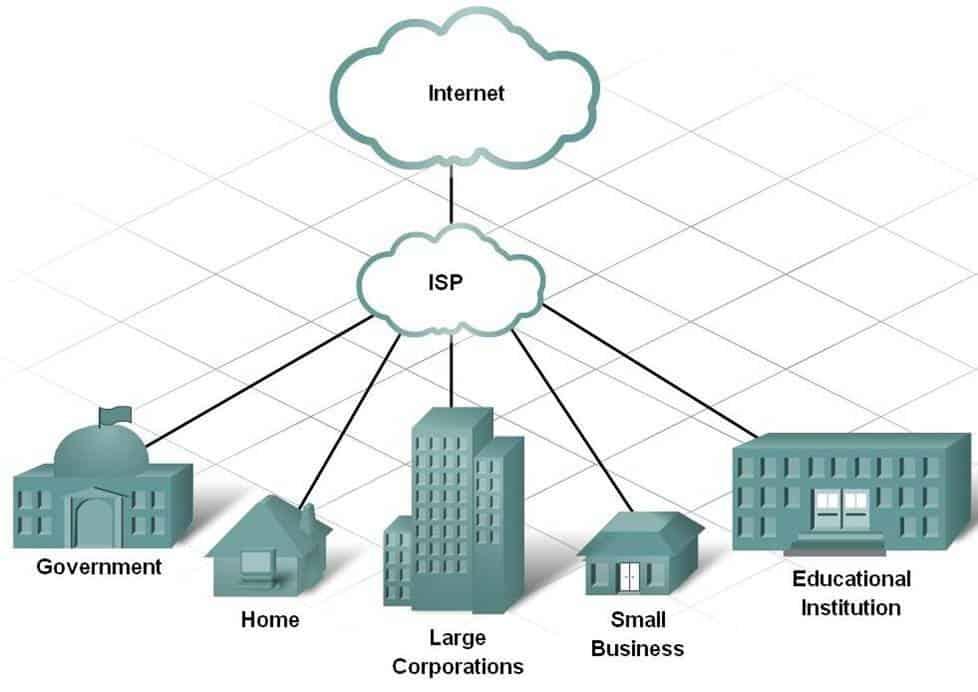 Kvalita poskytovatele připojení je první linií kybernetické ochrany